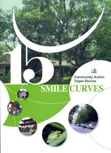 15 SMILES CURVES